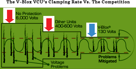 cust_voltage-conditioning-diagram_20101213